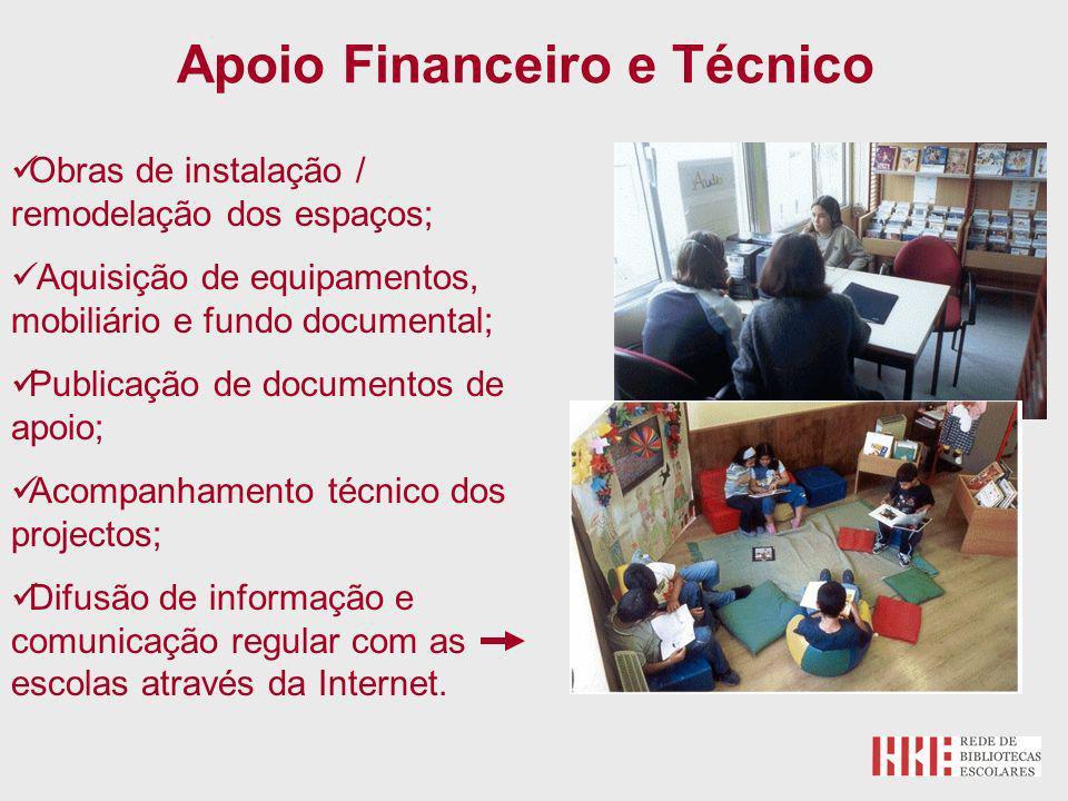 Recursos Humanos Destacamentos e créditos horários Promoção de acções de formação para docentes e funcionários 2005 1º ciclo Outros níveis Destaca- mentos Crédito horário 918 - - 233