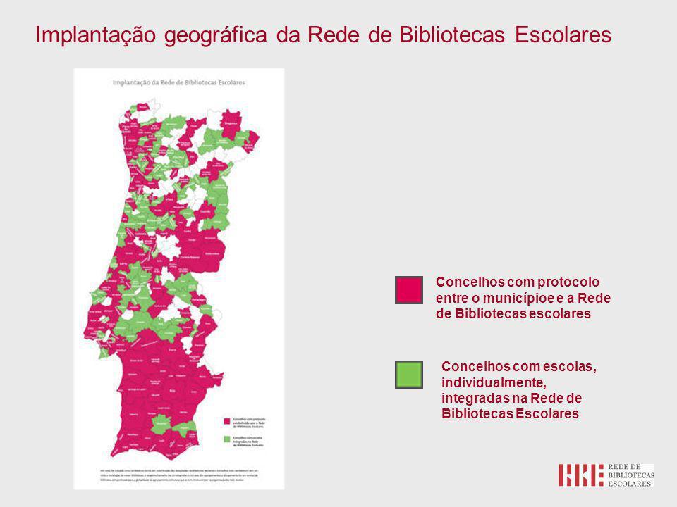 Concelhos com protocolo entre o municípioe e a Rede de Bibliotecas escolares Concelhos com escolas, individualmente, integradas na Rede de Bibliotecas Escolares Implantação geográfica da Rede de Bibliotecas Escolares