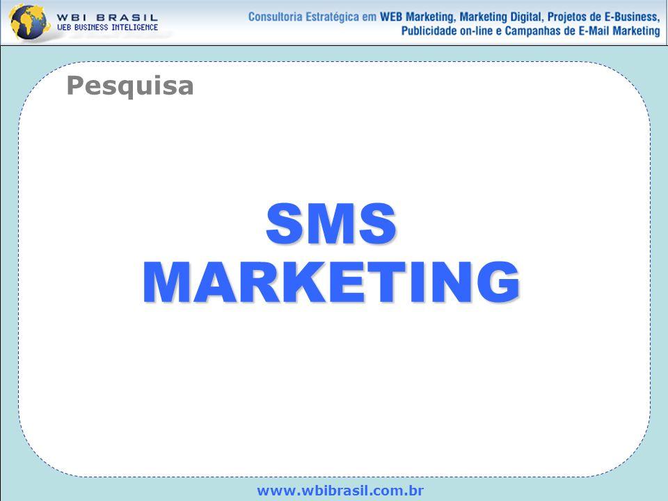 www.wbibrasil.com.br SMSMARKETING Pesquisa