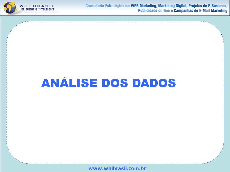 www.wbibrasil.com.br ANÁLISE DOS DADOS