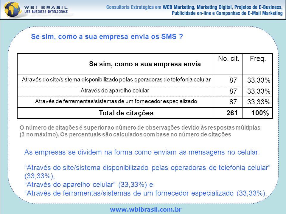 www.wbibrasil.com.br Se sim, como a sua empresa envia os SMS ? O número de citações é superior ao número de observações devido às respostas múltiplas