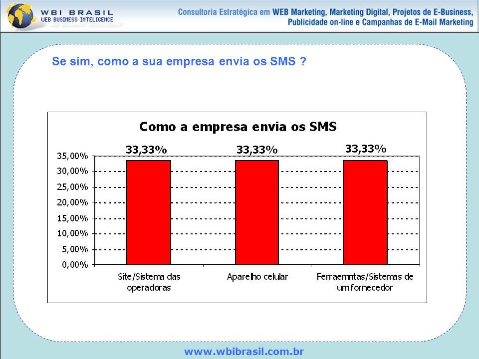 www.wbibrasil.com.br Se sim, como a sua empresa envia os SMS ?