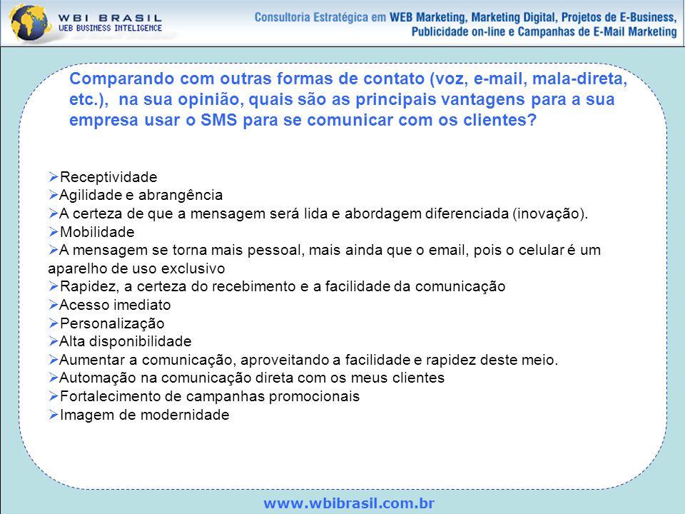 www.wbibrasil.com.br Comparando com outras formas de contato (voz, e-mail, mala-direta, etc.), na sua opinião, quais são as principais vantagens para