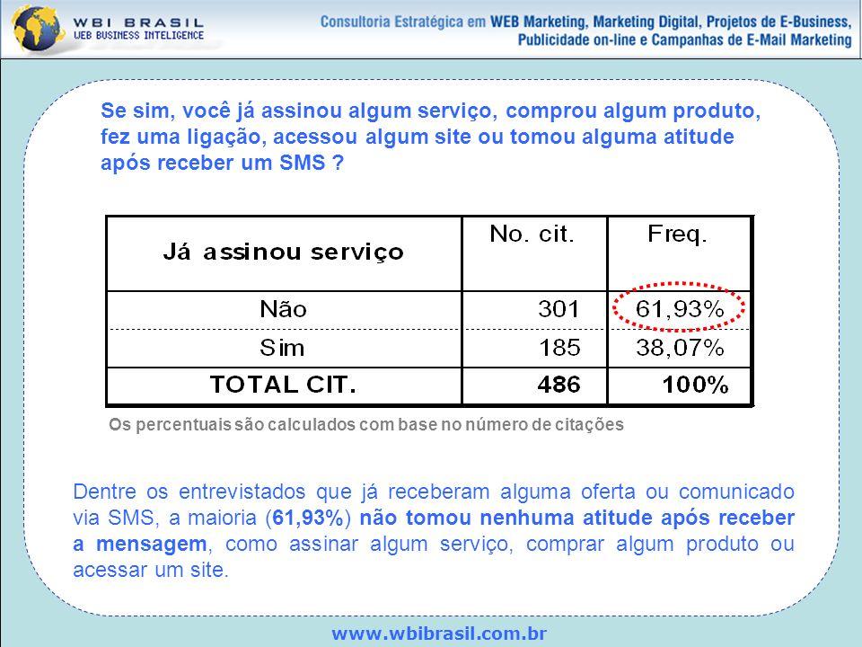 www.wbibrasil.com.br Se sim, você já assinou algum serviço, comprou algum produto, fez uma ligação, acessou algum site ou tomou alguma atitude após re