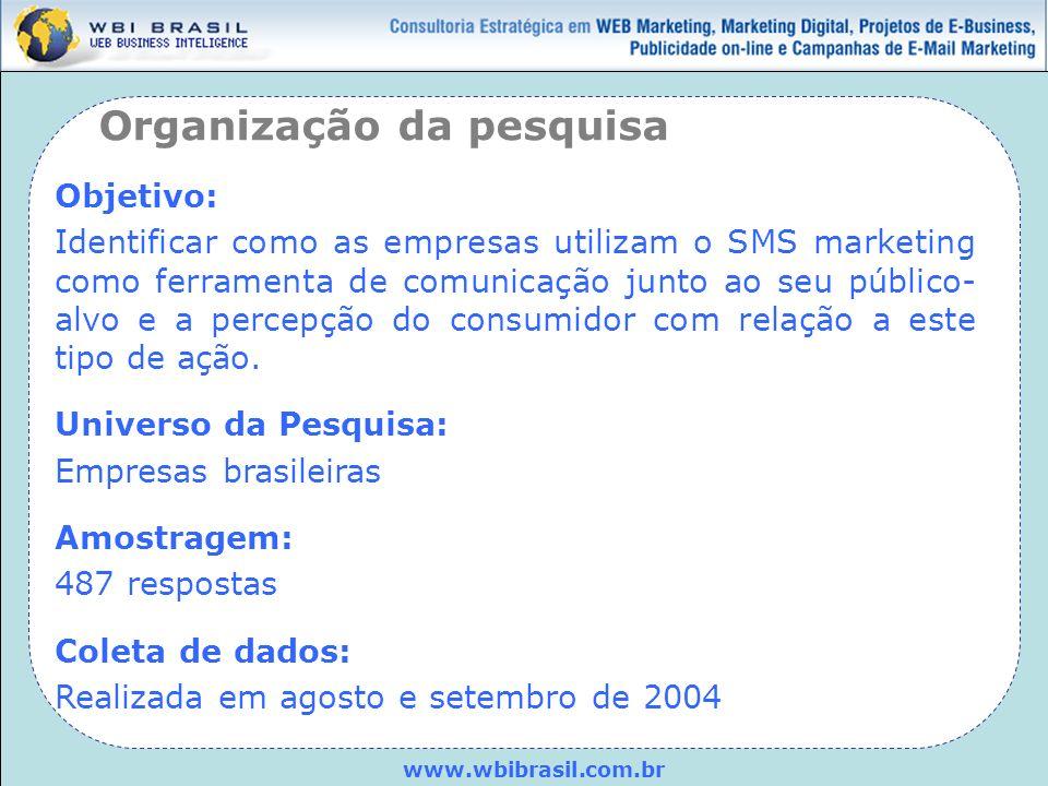 www.wbibrasil.com.br A pesquisa foi formatada com nove perguntas, divididas em duas partes: a primeira relacionada ao uso do SMS marketing pelas empresas, a segunda relacionada à percepção do cliente ao ser contatado pelas empresas através de mensagens no celular.