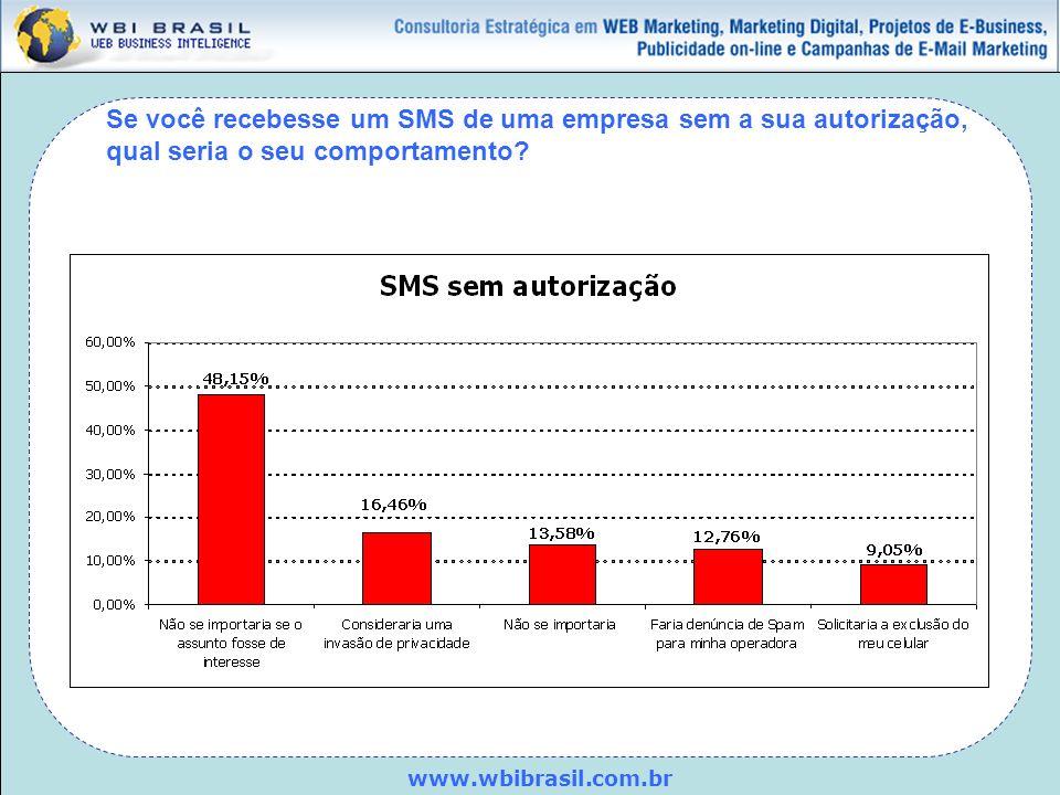 www.wbibrasil.com.br Se você recebesse um SMS de uma empresa sem a sua autorização, qual seria o seu comportamento?