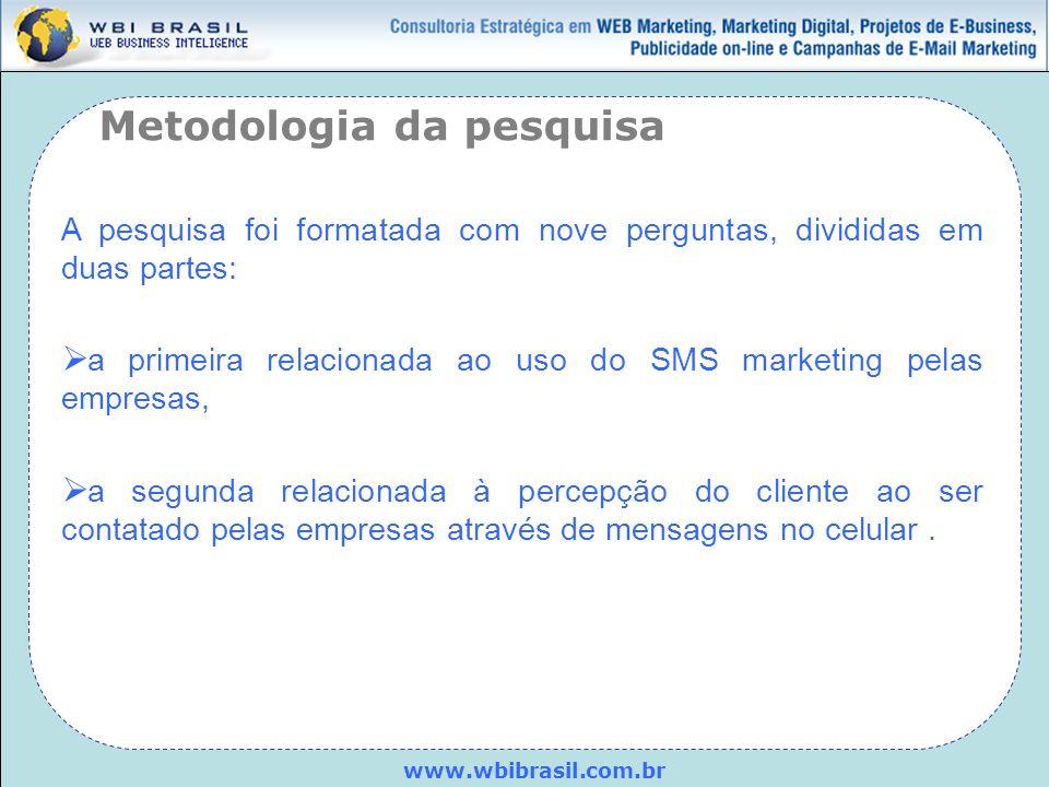www.wbibrasil.com.br PERFIL DA AMOSTRA