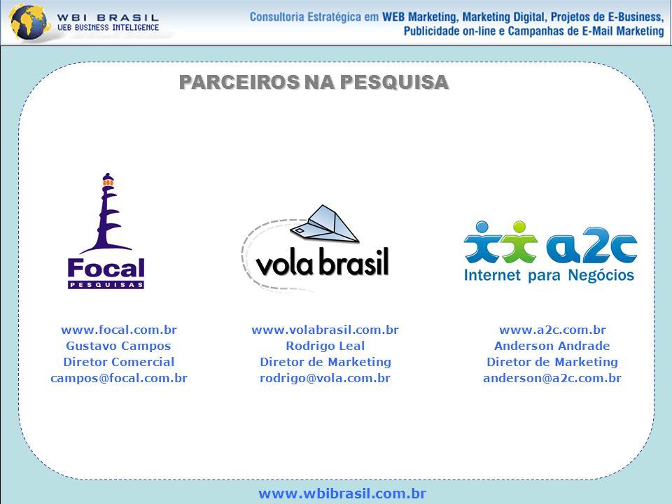 www.wbibrasil.com.br PARCEIROS NA PESQUISA www.volabrasil.com.br Rodrigo Leal Diretor de Marketing rodrigo@vola.com.br www.a2c.com.br Anderson Andrade