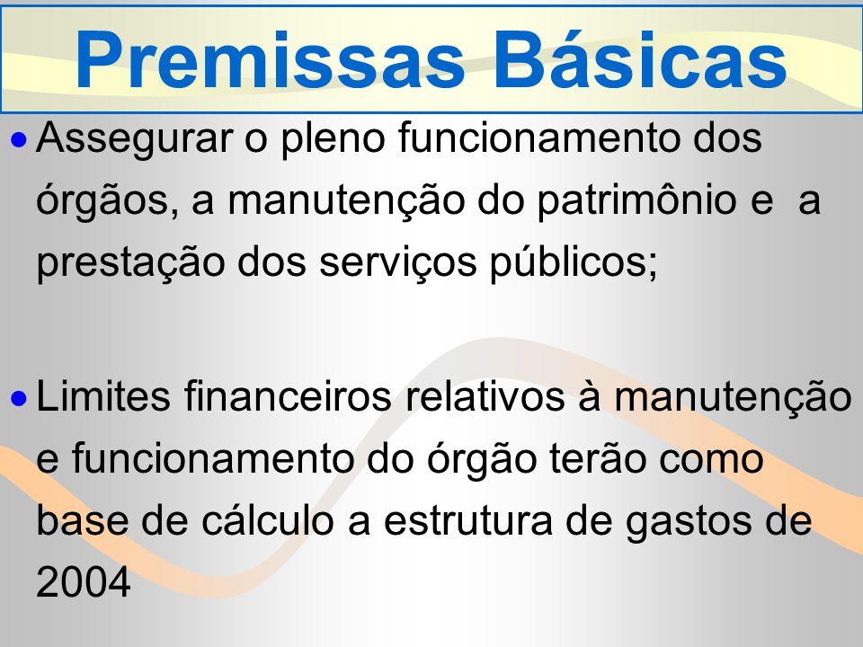 Premissas Básicas Assegurar o pleno funcionamento dos órgãos, a manutenção do patrimônio e a prestação dos serviços públicos; Limites financeiros relativos à manutenção e funcionamento do órgão terão como base de cálculo a estrutura de gastos de 2004