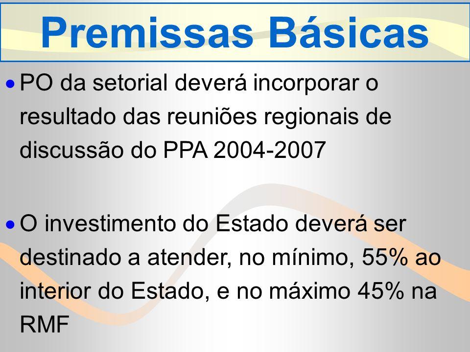 PO da setorial deverá incorporar o resultado das reuniões regionais de discussão do PPA 2004-2007 O investimento do Estado deverá ser destinado a atender, no mínimo, 55% ao interior do Estado, e no máximo 45% na RMF Premissas Básicas