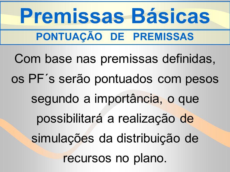 Com base nas premissas definidas, os PF´s serão pontuados com pesos segundo a importância, o que possibilitará a realização de simulações da distribuição de recursos no plano.