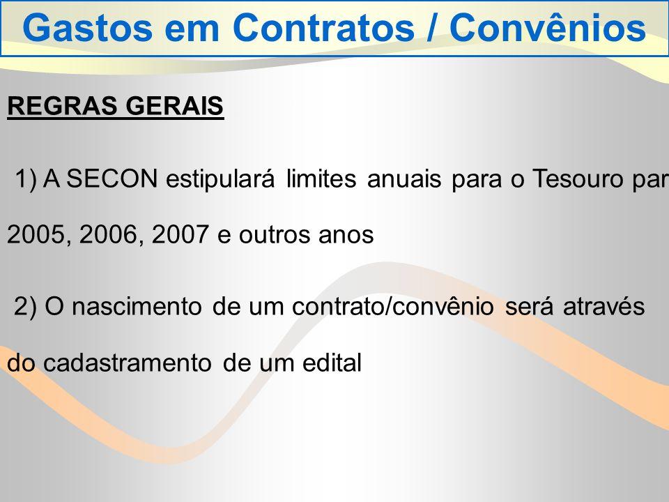 REGRAS GERAIS 1) A SECON estipulará limites anuais para o Tesouro para 2005, 2006, 2007 e outros anos 2) O nascimento de um contrato/convênio será através do cadastramento de um edital Gastos em Contratos / Convênios