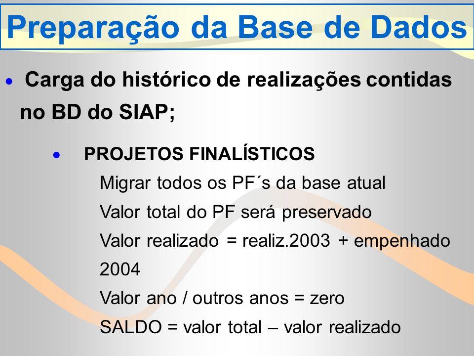 Valor empenhado 2004 PROJETOS FINALÍSTICOS Preparação da Base de Dados