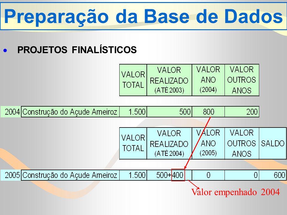 Numeração do PF: não haverá mudança Valor total do PF = valor realizado 04 + valor dívida 04 + valor ano 05 Projetos Finalísticos CUSTEIO FINALÍSTICO Representa os gastos as atividades fim do órgão.