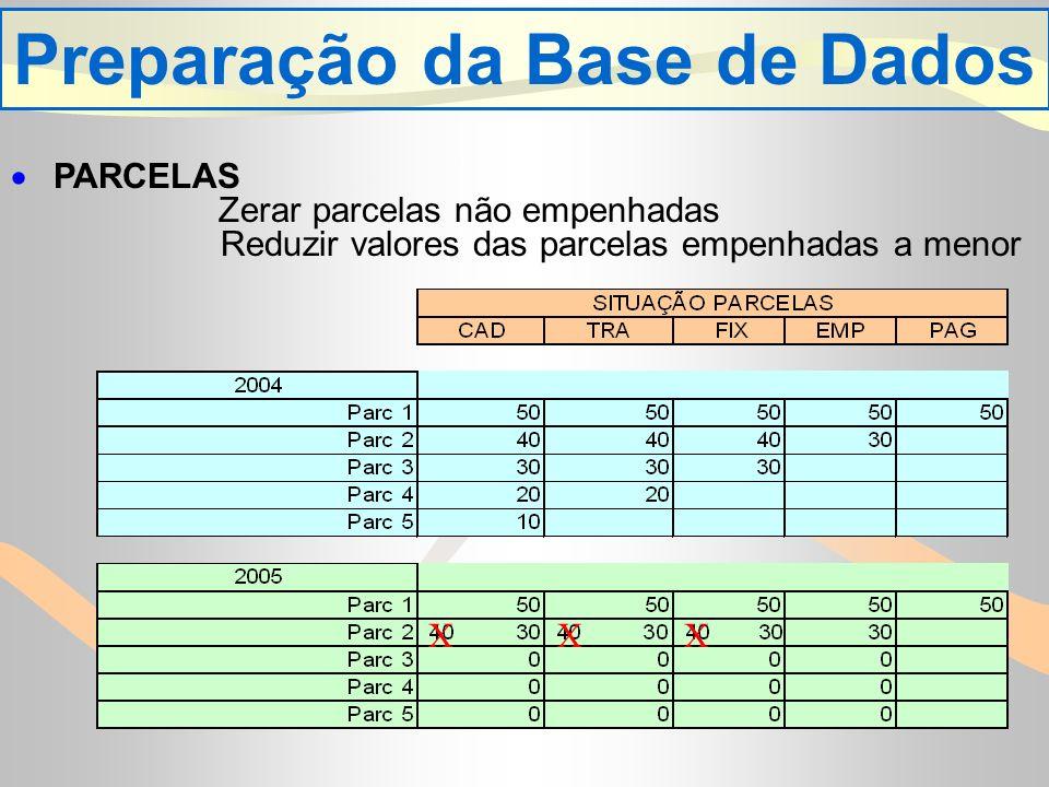 PARCELAS Zerar parcelas não empenhadas Reduzir valores das parcelas empenhadas a menor XXX Preparação da Base de Dados