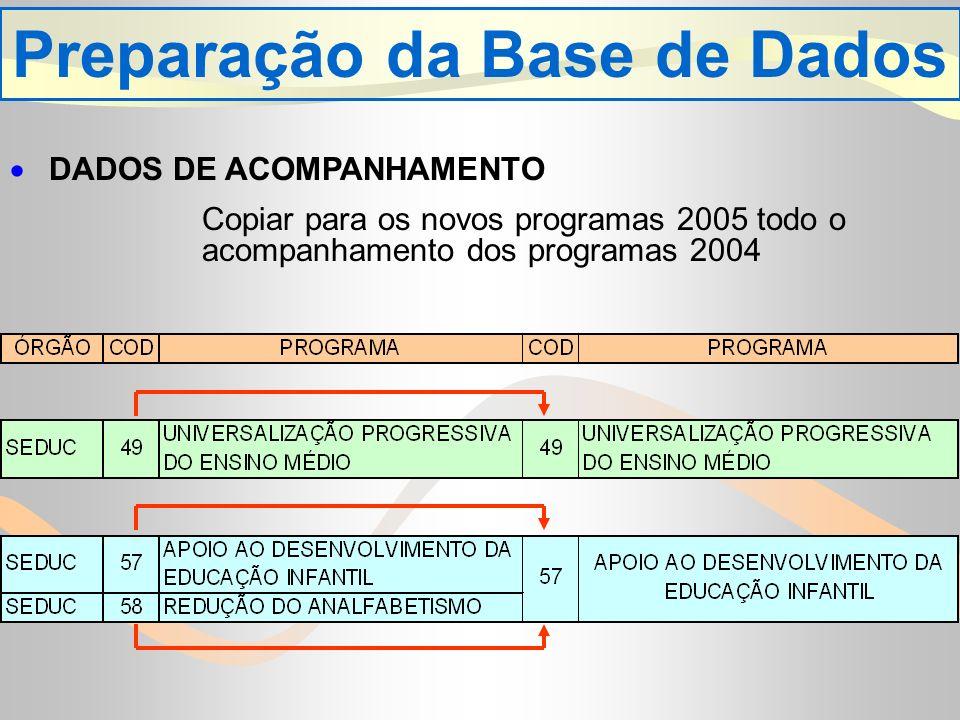 DADOS DE ACOMPANHAMENTO Copiar para os novos programas 2005 todo o acompanhamento dos programas 2004 Preparação da Base de Dados