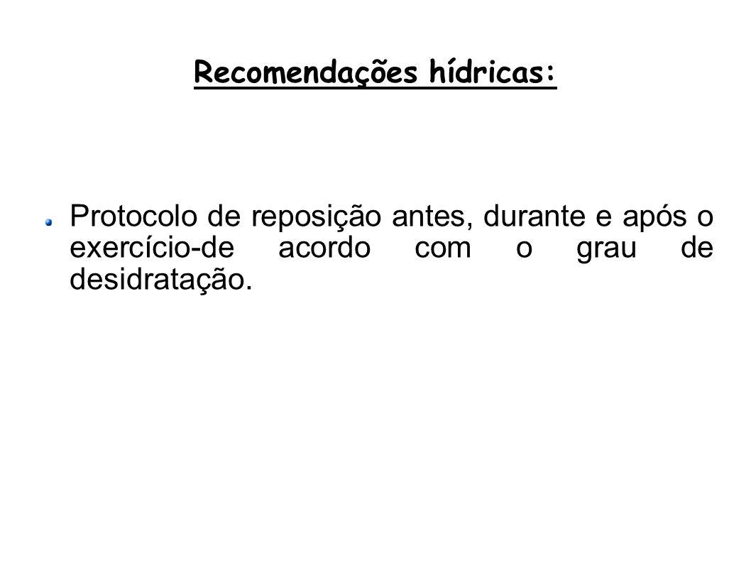 Recomendações hídricas: Protocolo de reposição antes, durante e após o exercício-de acordo com o grau de desidratação.