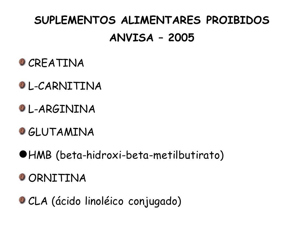 SUPLEMENTOS ALIMENTARES PROIBIDOS ANVISA – 2005 CREATINA L-CARNITINA L-ARGININA GLUTAMINA HMB (beta-hidroxi-beta-metilbutirato) ORNITINA CLA (ácido li