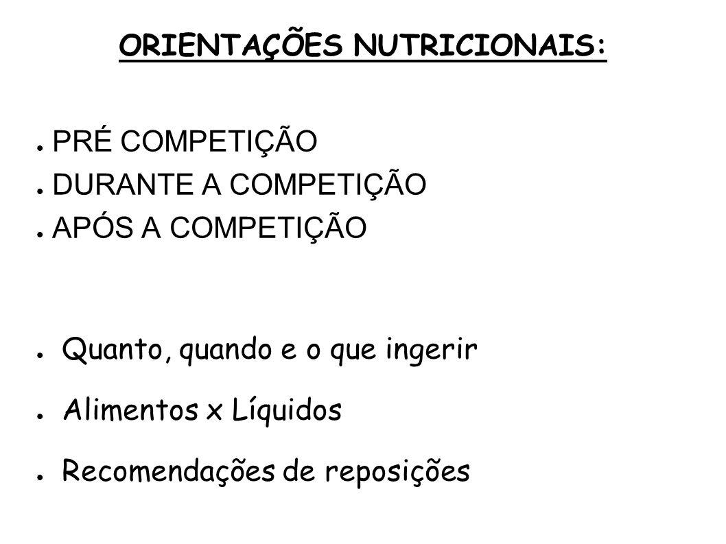 ORIENTAÇÕES NUTRICIONAIS: PRÉ COMPETIÇÃO DURANTE A COMPETIÇÃO APÓS A COMPETIÇÃO Quanto, quando e o que ingerir Alimentos x Líquidos Recomendações de r