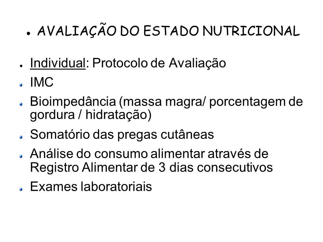 Individual: Protocolo de Avaliação IMC Bioimpedância (massa magra/ porcentagem de gordura / hidratação) Somatório das pregas cutâneas Análise do consu