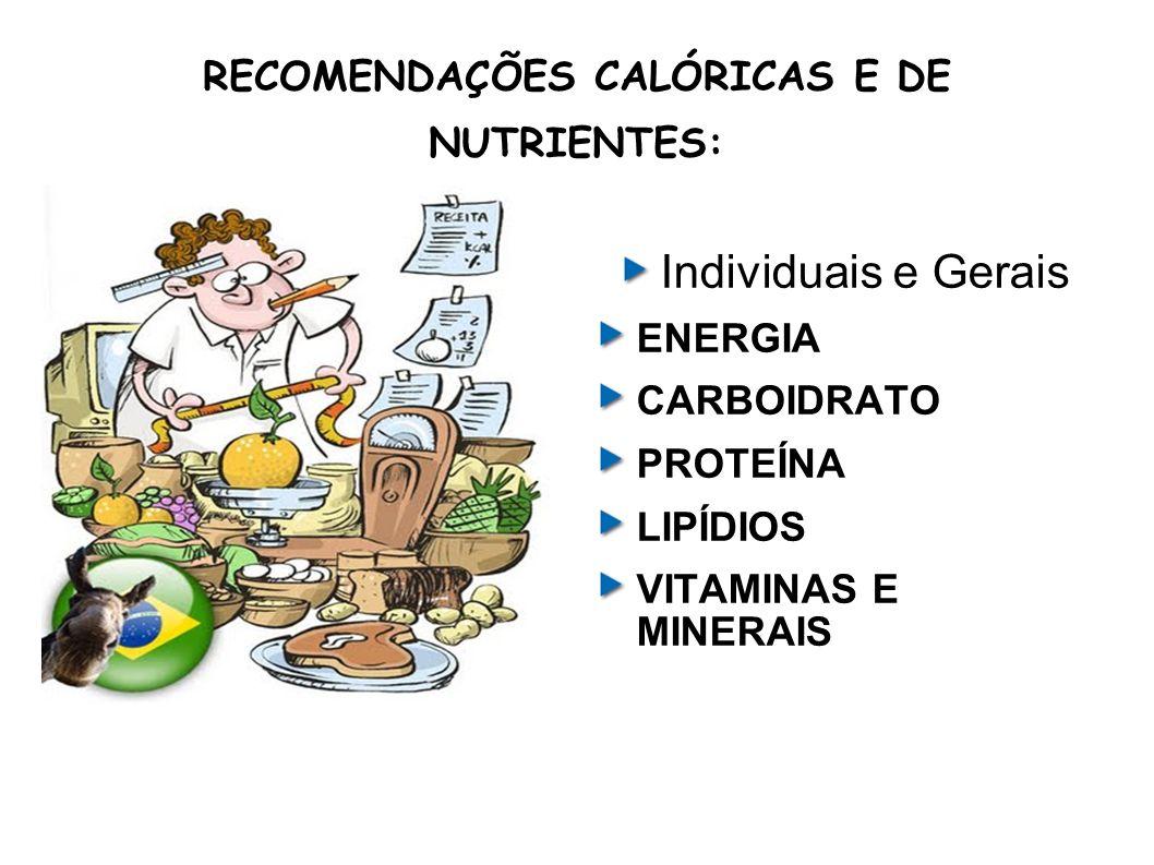 RECOMENDAÇÕES CALÓRICAS E DE NUTRIENTES: Individuais e Gerais ENERGIA CARBOIDRATO PROTEÍNA LIPÍDIOS VITAMINAS E MINERAIS