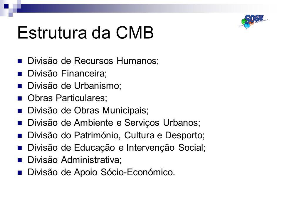 Estrutura da CMB Divisão de Recursos Humanos; Divisão Financeira; Divisão de Urbanismo; Obras Particulares; Divisão de Obras Municipais; Divisão de Am