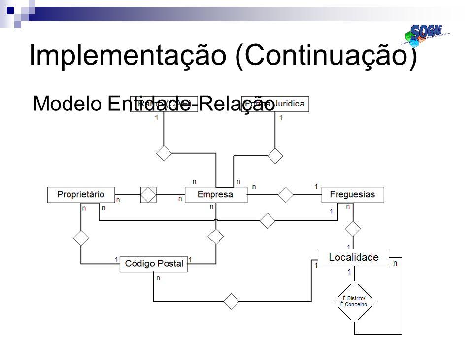 Implementação (Continuação) Modelo Entidade-Relação