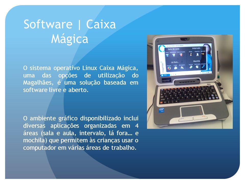 Software | Caixa Mágica O sistema operativo Linux Caixa Mágica, uma das opções de utilização do Magalhães, é uma solução baseada em software livre e aberto.