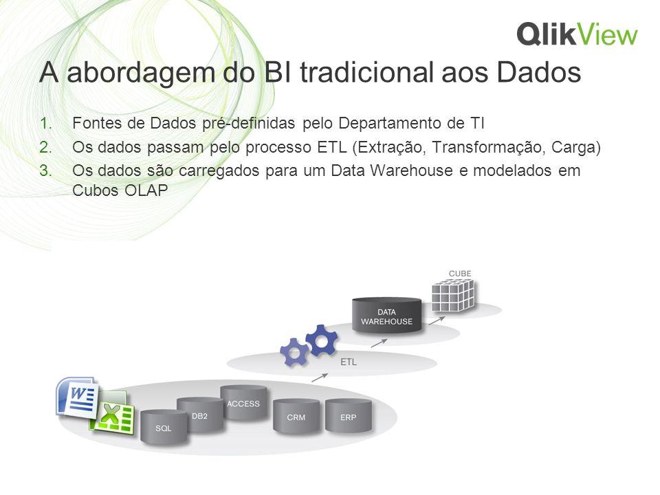 A abordagem do BI tradicional aos Dados 1.Fontes de Dados pré-definidas pelo Departamento de TI 2.Os dados passam pelo processo ETL (Extração, Transformação, Carga) 3.Os dados são carregados para um Data Warehouse e modelados em Cubos OLAP