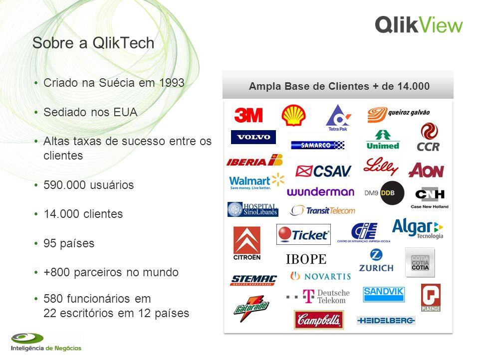 Sobre a QlikTech Criado na Suécia em 1993 Sediado nos EUA Altas taxas de sucesso entre os clientes 590.000 usuários 14.000 clientes 95 países +800 parceiros no mundo 580 funcionários em 22 escritórios em 12 países Ampla Base de Clientes + de 14.000