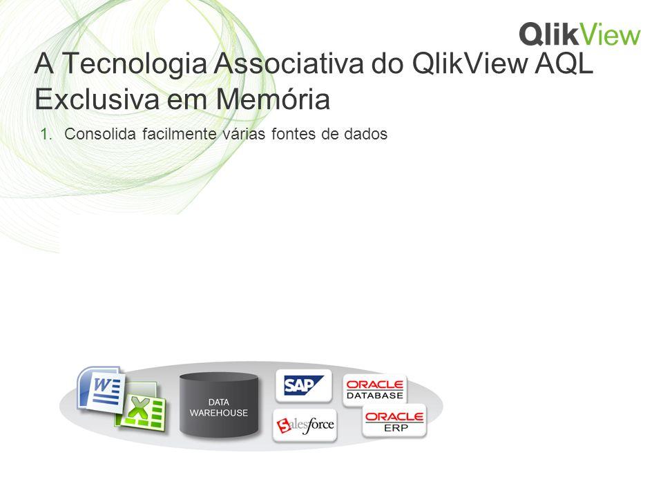 1.Consolida facilmente várias fontes de dados A Tecnologia Associativa do QlikView AQL Exclusiva em Memória