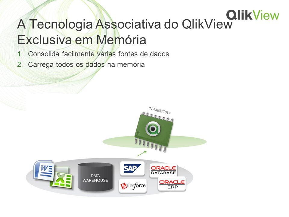 A Tecnologia Associativa do QlikView Exclusiva em Memória 1.Consolida facilmente várias fontes de dados 2.Carrega todos os dados na memória