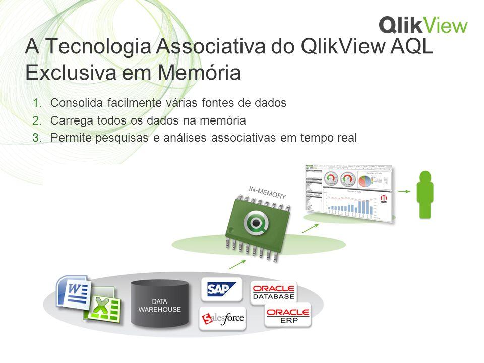 A Tecnologia Associativa do QlikView AQL Exclusiva em Memória 1.Consolida facilmente várias fontes de dados 2.Carrega todos os dados na memória 3.Permite pesquisas e análises associativas em tempo real