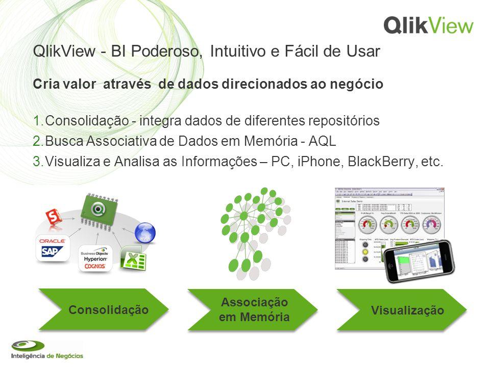 QlikView - BI Poderoso, Intuitivo e Fácil de Usar Cria valor através de dados direcionados ao negócio 1.Consolidação - integra dados de diferentes repositórios 2.Busca Associativa de Dados em Memória - AQL 3.Visualiza e Analisa as Informações – PC, iPhone, BlackBerry, etc.