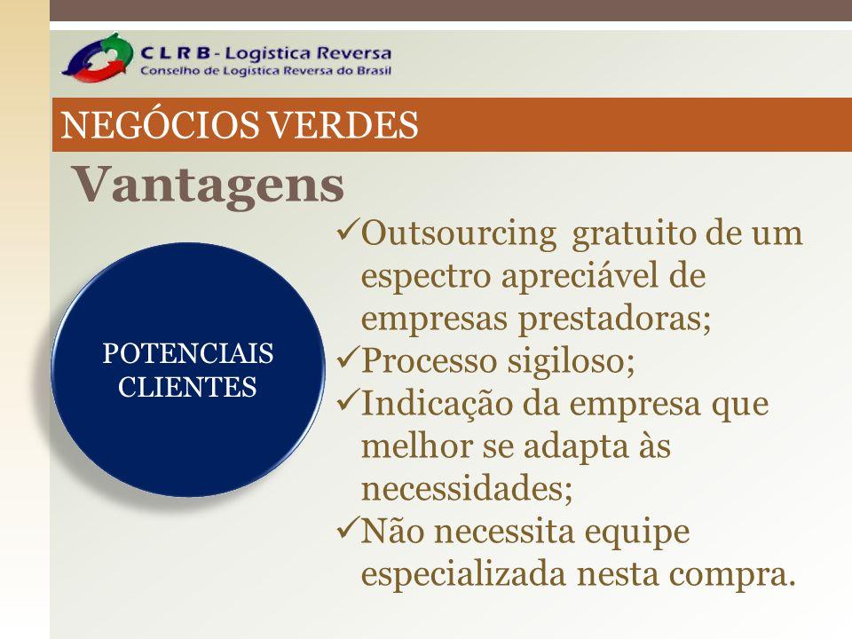 NEGÓCIOS VERDES Vantagens POTENCIAIS CLIENTES Outsourcing gratuito de um espectro apreciável de empresas prestadoras; Processo sigiloso; Indicação da