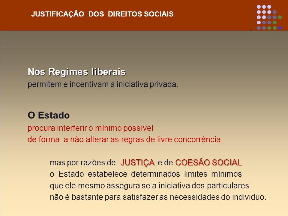 JUSTIFICAÇÃO DOS DIREITOS SOCIAIS Nos Regimes liberais permitem e incentivam a iniciativa privada. O Estado procura interferir o mínimo possível de fo