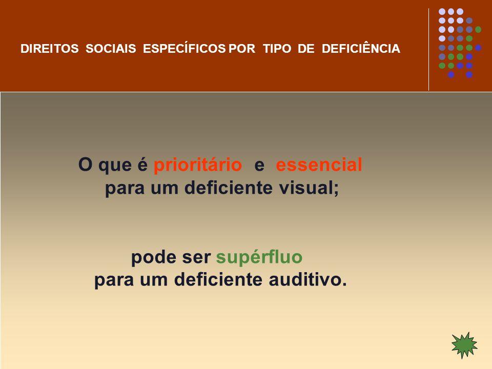 O que é prioritário e essencial para um deficiente visual; pode ser supérfluo para um deficiente auditivo.