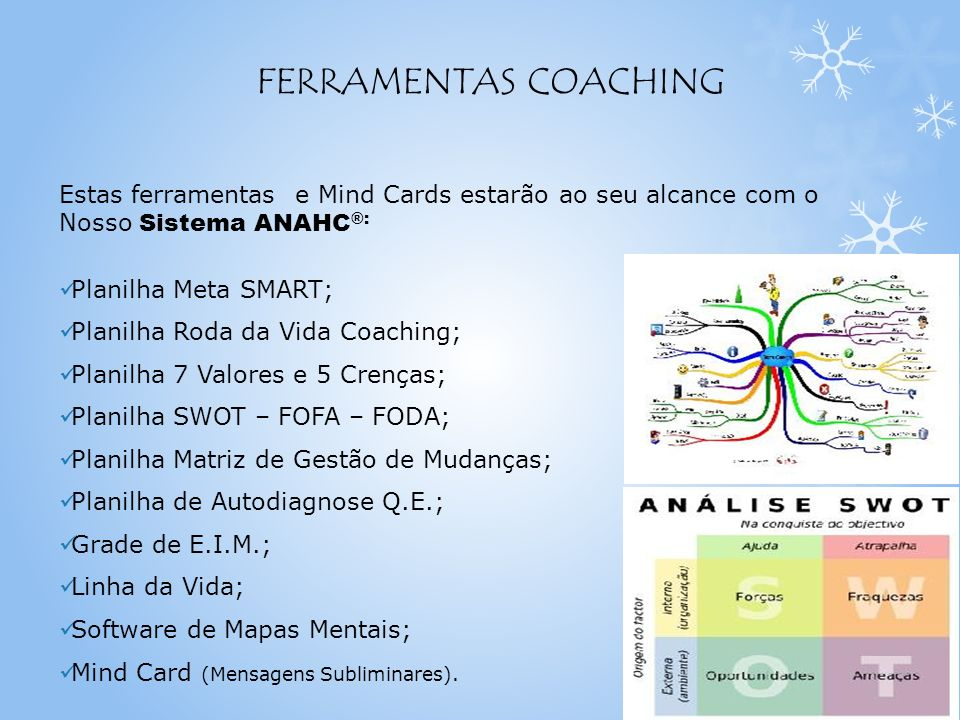 FERRAMENTAS COACHING Estas ferramentas e Mind Cards estarão ao seu alcance com o Nosso Sistema ANAHC ®: Planilha Meta SMART; Planilha Roda da Vida Coa