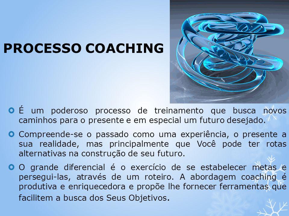 PROCESSO COACHING É um poderoso processo de treinamento que busca novos caminhos para o presente e em especial um futuro desejado. Compreende-se o pas