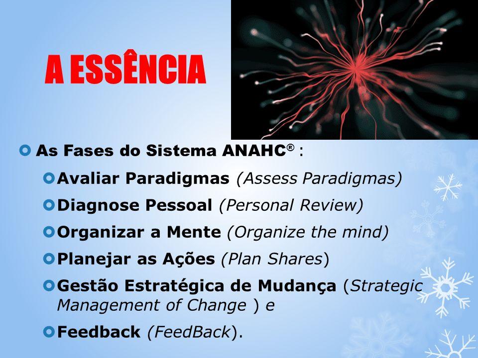 A ESSÊNCIA As Fases do Sistema ANAHC ® : Avaliar Paradigmas (Assess Paradigmas) Diagnose Pessoal (Personal Review) Organizar a Mente (Organize the min