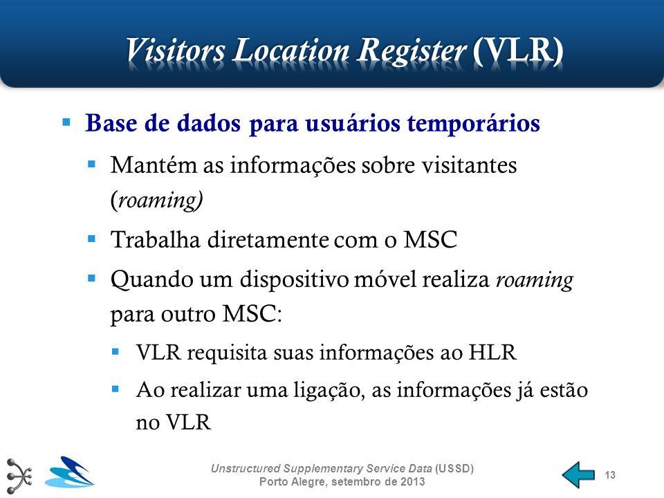 13 Base de dados para usuários temporários Mantém as informações sobre visitantes ( roaming) Trabalha diretamente com o MSC Quando um dispositivo móve