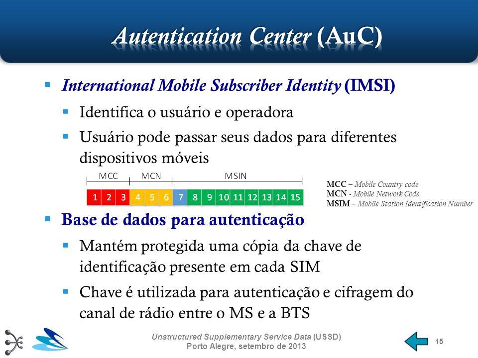 15 International Mobile Subscriber Identity (IMSI) Identifica o usuário e operadora Usuário pode passar seus dados para diferentes dispositivos móveis