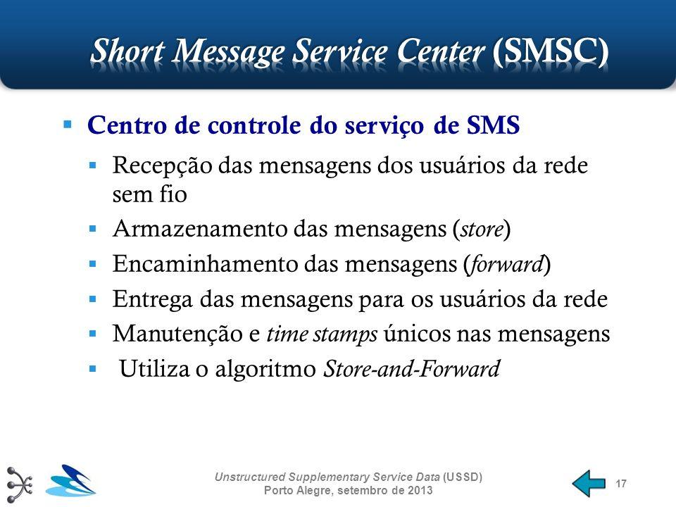 17 Centro de controle do serviço de SMS Recepção das mensagens dos usuários da rede sem fio Armazenamento das mensagens ( store ) Encaminhamento das m