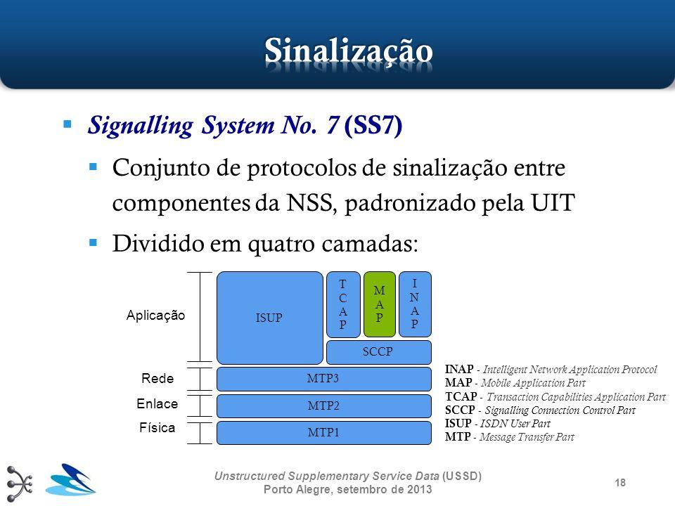 18 Signalling System No. 7 (SS7) Conjunto de protocolos de sinalização entre componentes da NSS, padronizado pela UIT Dividido em quatro camadas: Unst