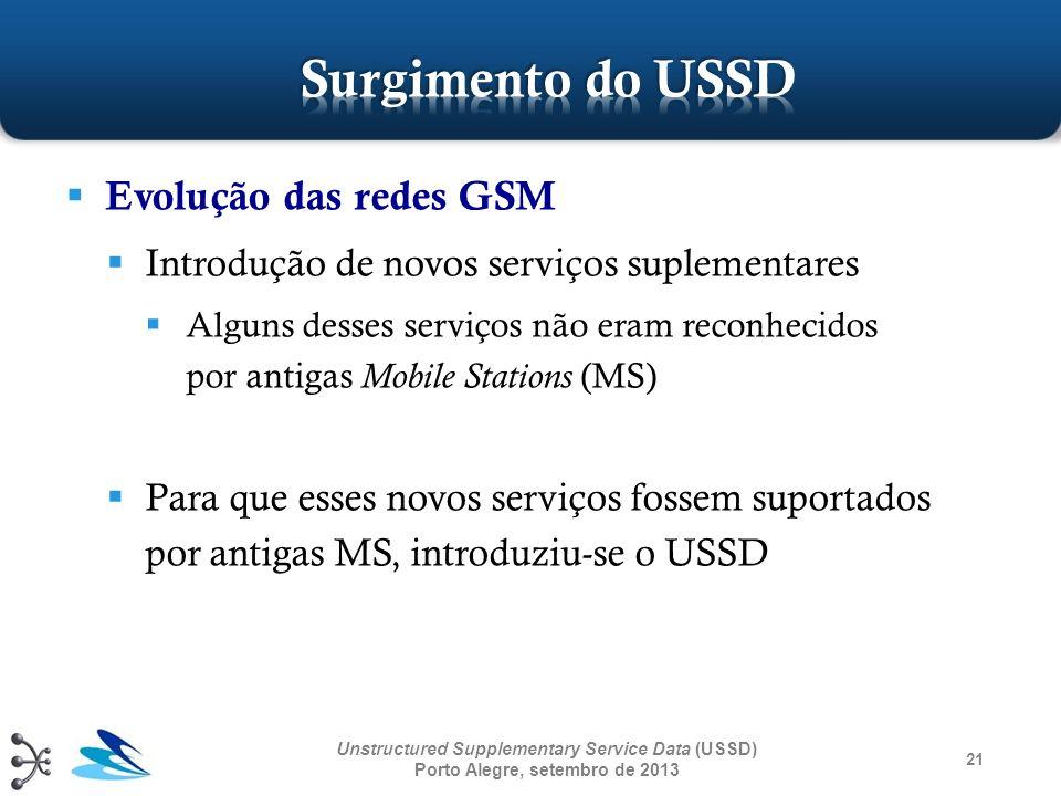 Evolução das redes GSM Introdução de novos serviços suplementares Alguns desses serviços não eram reconhecidos por antigas Mobile Stations (MS) Para q