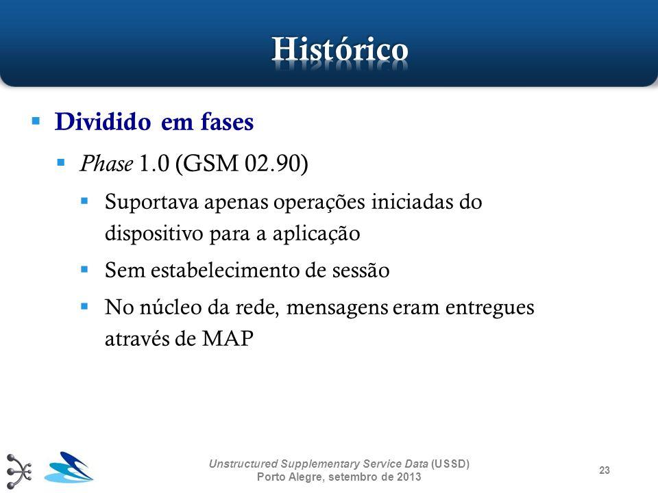 Dividido em fases Phase 1.0 (GSM 02.90) Suportava apenas operações iniciadas do dispositivo para a aplicação Sem estabelecimento de sessão No núcleo d