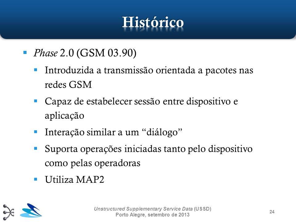 Phase 2.0 (GSM 03.90) Introduzida a transmissão orientada a pacotes nas redes GSM Capaz de estabelecer sessão entre dispositivo e aplicação Interação