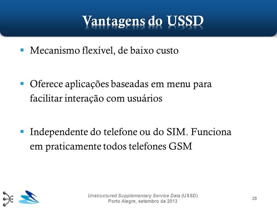 Mecanismo flexível, de baixo custo Oferece aplicações baseadas em menu para facilitar interação com usuários Independente do telefone ou do SIM. Funci