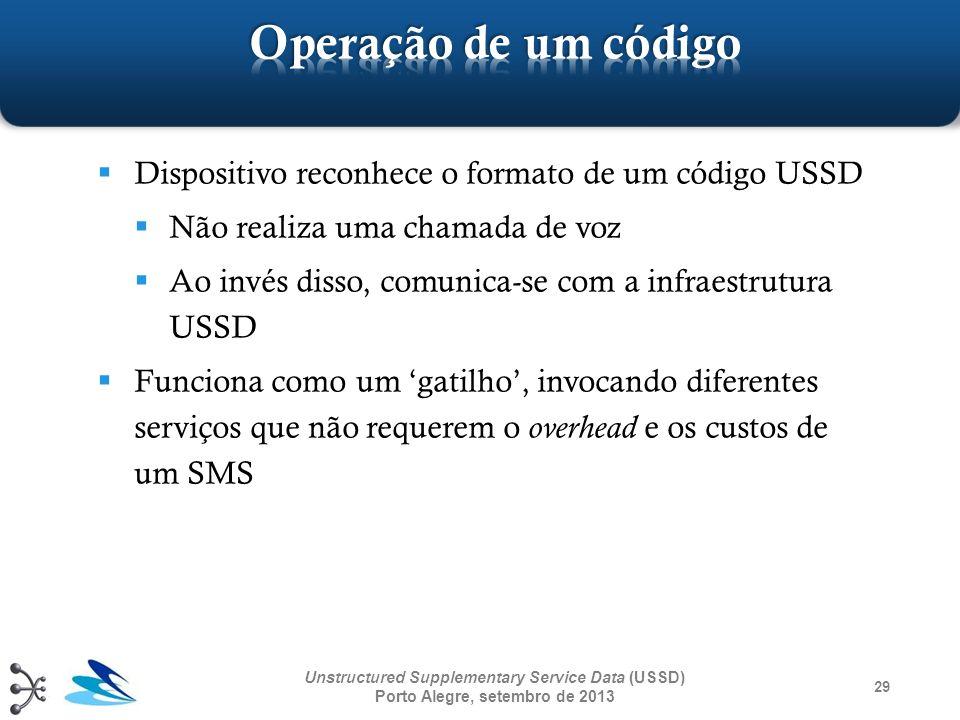 Dispositivo reconhece o formato de um código USSD Não realiza uma chamada de voz Ao invés disso, comunica-se com a infraestrutura USSD Funciona como u