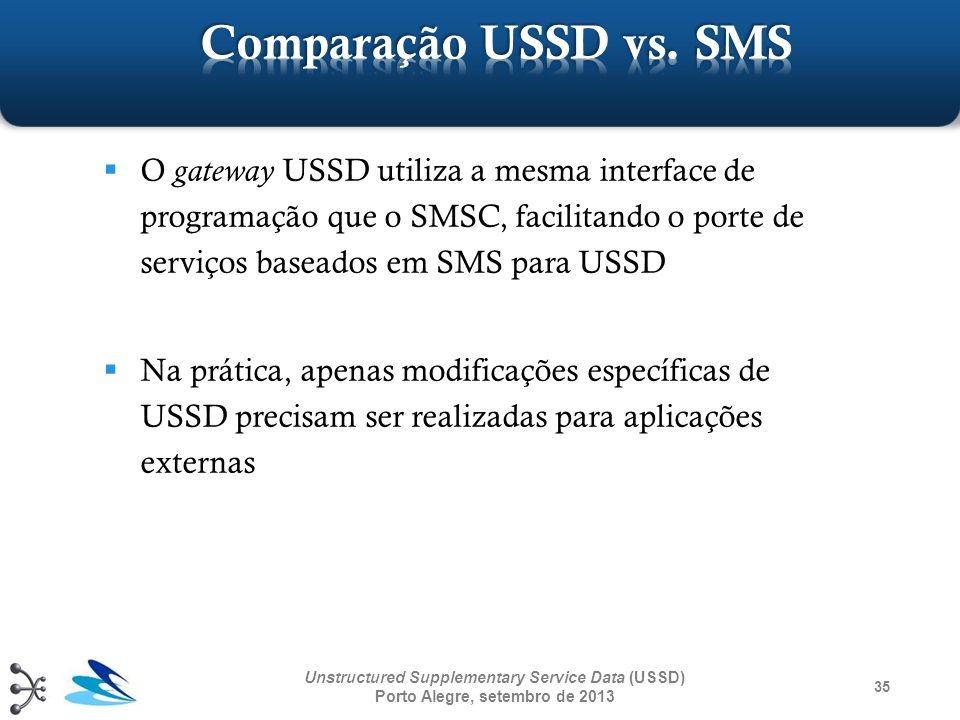 O gateway USSD utiliza a mesma interface de programação que o SMSC, facilitando o porte de serviços baseados em SMS para USSD Na prática, apenas modif